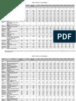 Chapter 2_2-D. Australia Tariff Elimination Schedule