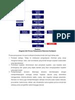 Langkah-langkah Penyusunan Rencana Kontijensi