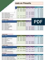 Calendario de Exámenes 2014-2015