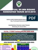 RPJMN Semarang