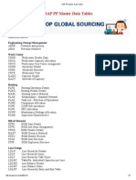 SAP PP Master Data Tables
