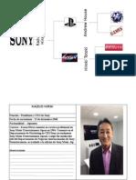 Organigrama Sony