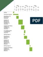 Gantt Chart for PhD TUB