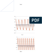 Harmonic Waves Graph