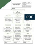 Procesos de Soldadura_Jefferson Ordoñez