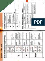 Canos EOS 3000 Manual Instrucciones 029
