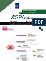 MindMap_ASP_UTS_2014-2015_Genap.pdf