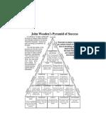 John Woodens Pyramid of Success