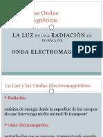 Luz y Ondas Electromagneticas