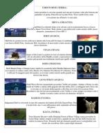 Guida Final Fantasy VII (Diablo 84)