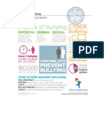 Infographics on Bullying
