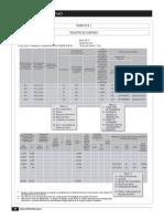 Formato Reg Compras 8.1 Sunat