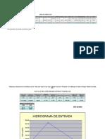 Hidrograma