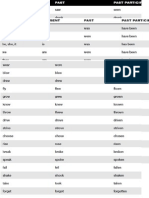 Irregular Verb List Past Participles
