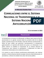 INAI Seminario Internacional de Transparencia Judicial