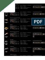 Vehicles Information