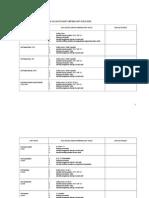 020-21-01-2009-lampiran usulan-kualifikasi jabatan dan usulan pejabat pmpinan.doc
