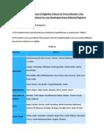 Instruction Manual of PhD