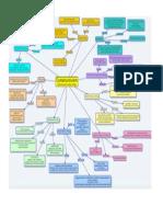 constructivismmap