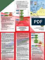 Brosur Panduan Penerbitan Sertifikat Laik Operasi