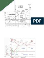 Diagram Fasa Fe3c