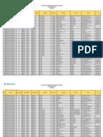 Data FKTP BPJS Kesehatan Juni 2015