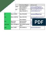 Tableau Parents Delegues-primaire 20152016