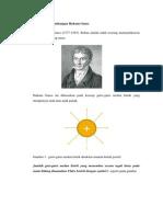Sejarah Perkembangan Hukum Gauss