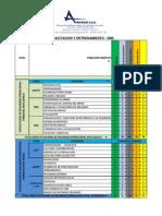Capacitacion y Entrenamiento AVC 1