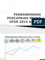 Perbandingan Pencapaian Murid Upsr 2014 & 2015 1