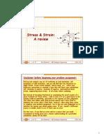 StressStrain Review