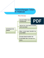 dakwah-rasulullah-periode-makkah.docx