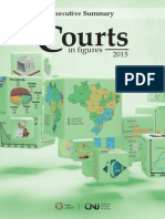 Courts in figures - Brazil 2015