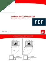 bdf gate.pdf