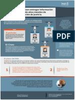 Infografía recurso vs. Cisen sobre evaluación de altos mandos de seguridad y procuración de justicia