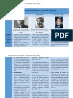 Cuadro Analitico de La Sociologiade La Educacion