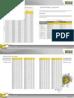 Tabelas Calculo maygas.pdf