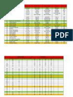 Data Nilai LBS 2015 Suleue