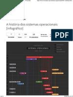 A história dos sistemas operacionais [infográfico] - Tecmundo.pdf