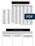 Action Verbs & Bullet Points.pdf