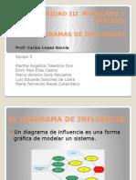 3 3diagramasdeinfluencia 121030211711 Phpapp01