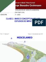 Estudio de Impacto Ambiental Marco Conceptual