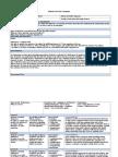 my digital unit plan template