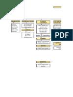 Mapa Conceptual del poli aprendizaje
