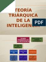 Dipaos Teoría Triárquica de Las Inteligencias