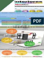 PDF Cables Interiores1