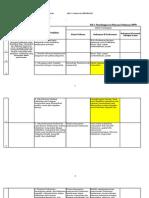 Instrumen Audit Self Assesment