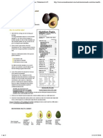 HASS Avocado Nutrition Facts