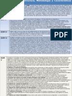Cuadro Comparativo de DSM Y CIE