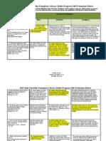 2015 ELMP Rubric .pdf
